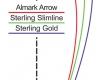 Almark sterling range
